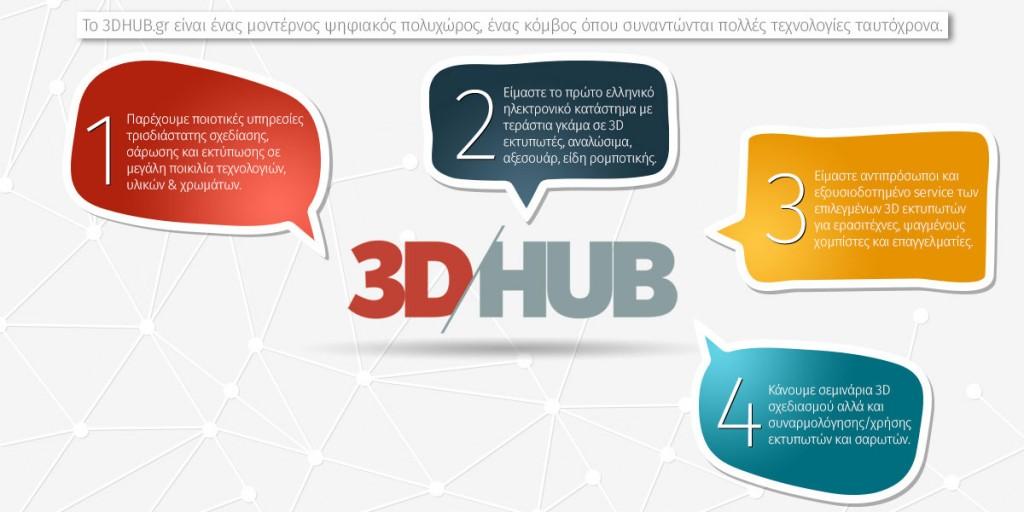 Το πρώτο 3D printing hub στην Ελλάδα 3dhub.gr