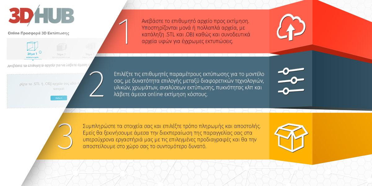 online-3dprint-services-3dhub.gr